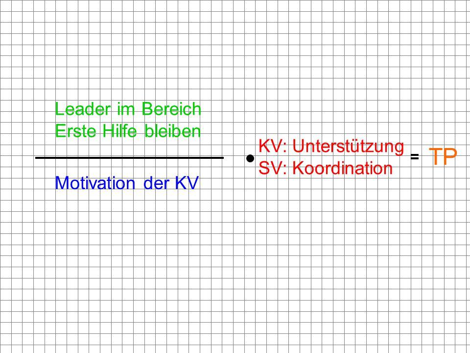 = Leader im Bereich Erste Hilfe bleiben KV: Unterstützung SV: Koordination Motivation der KV TP