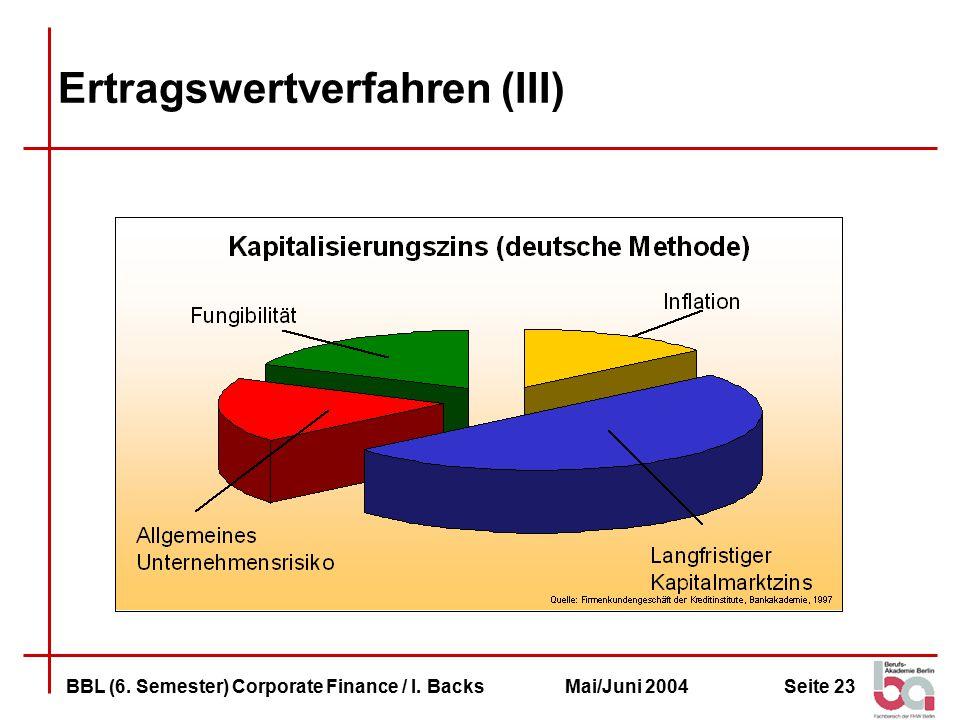 Seite 23BBL (6. Semester) Corporate Finance / I. BacksMai/Juni 2004 Ertragswertverfahren (III)