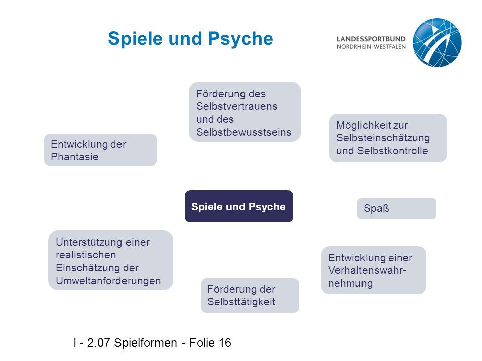 I - 2.07 Spielformen - Folie 16 Spiele und Psyche Spiele und Psyche Entwicklung der Phantasie Förderung des Selbstvertrauens und des Selbstbewusstsein