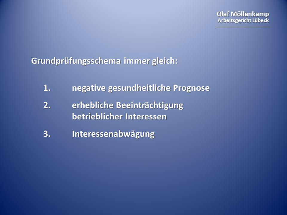 Olaf Möllenkamp Arbeitsgericht Lübeck Grundprüfungsschema immer gleich: 1.negative gesundheitliche Prognose 2.erhebliche Beeinträchtigung betriebliche