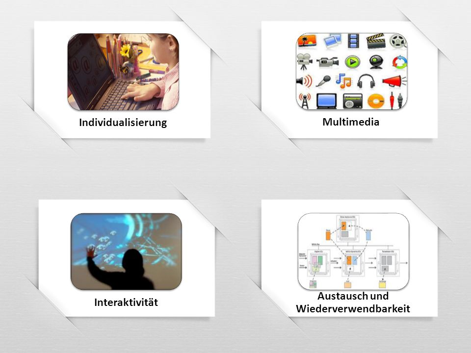 Individualisierung Multimedia Interaktivität Austausch und Wiederverwendbarkeit