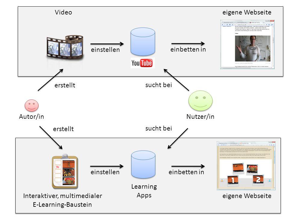 Autor/in Nutzer/in erstellt einstellen einbetten in sucht bei Learning Apps erstellt einstellen sucht bei einbetten in eigene Webseite Interaktiver, m