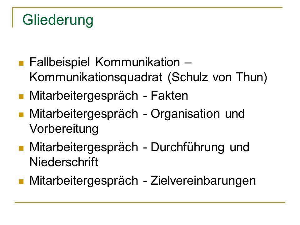 Gliederung Fallbeispiel Kommunikation – Kommunikationsquadrat (Schulz von Thun) Mitarbeitergespräch - Fakten Mitarbeitergespräch - Organisation und Vo
