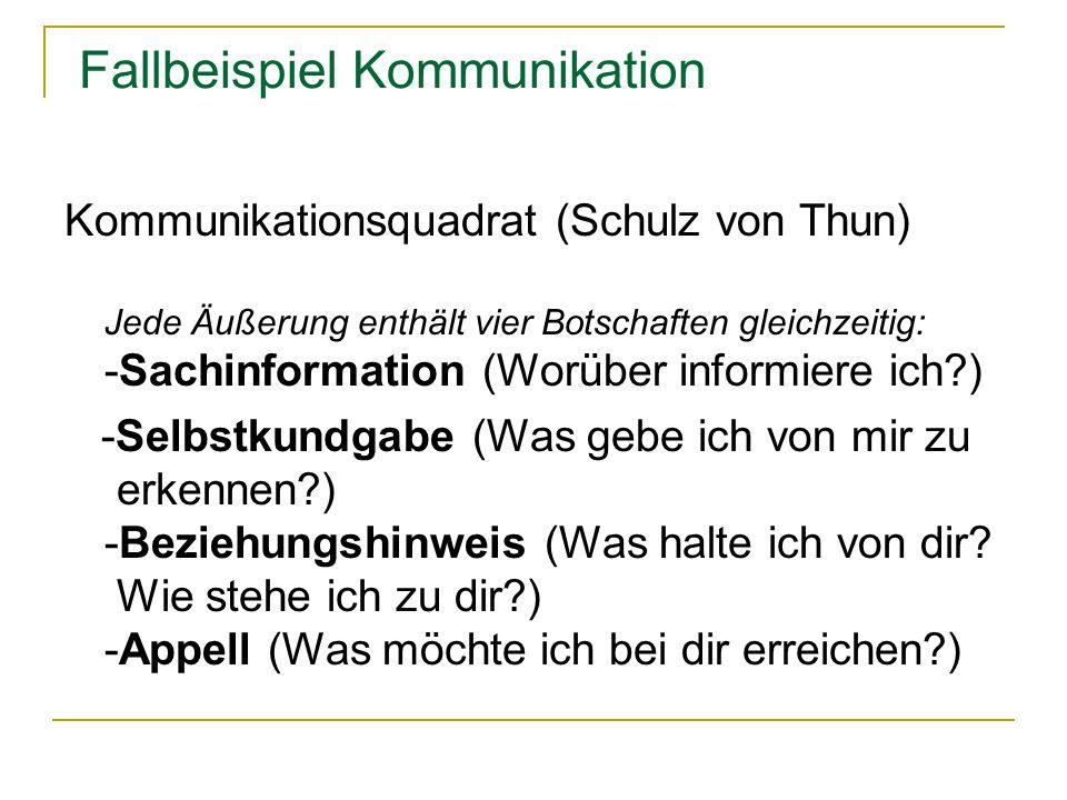 Fallbeispiel Kommunikation Kommunikationsquadrat (Schulz von Thun) Jede Äußerung enthält vier Botschaften gleichzeitig: -Sachinformation (Worüber info