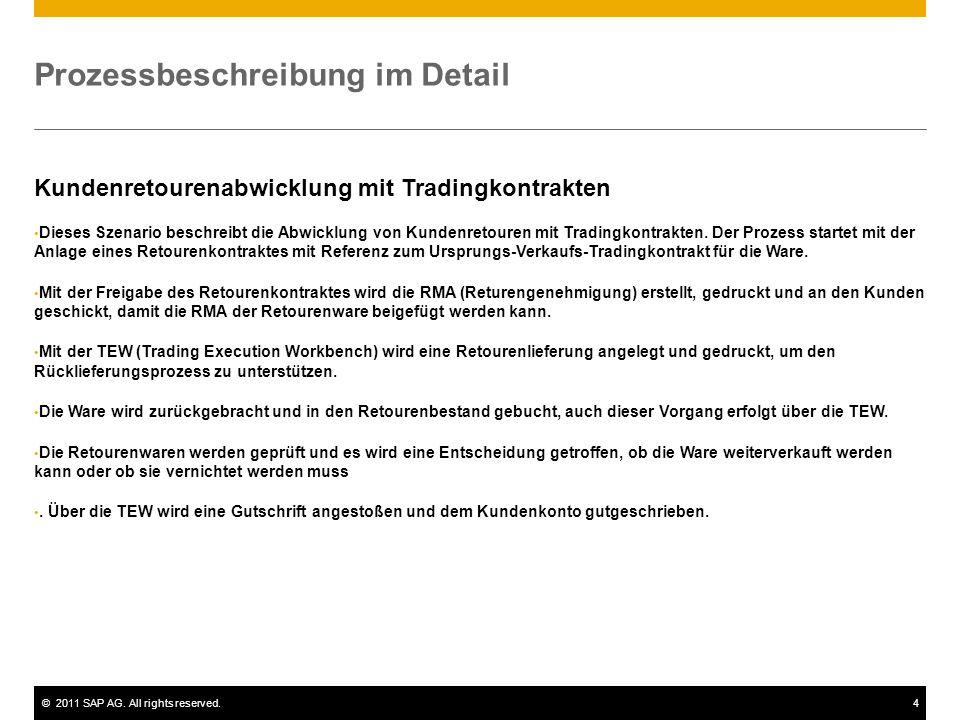 ©2011 SAP AG. All rights reserved.4 Prozessbeschreibung im Detail Kundenretourenabwicklung mit Tradingkontrakten Dieses Szenario beschreibt die Abwick