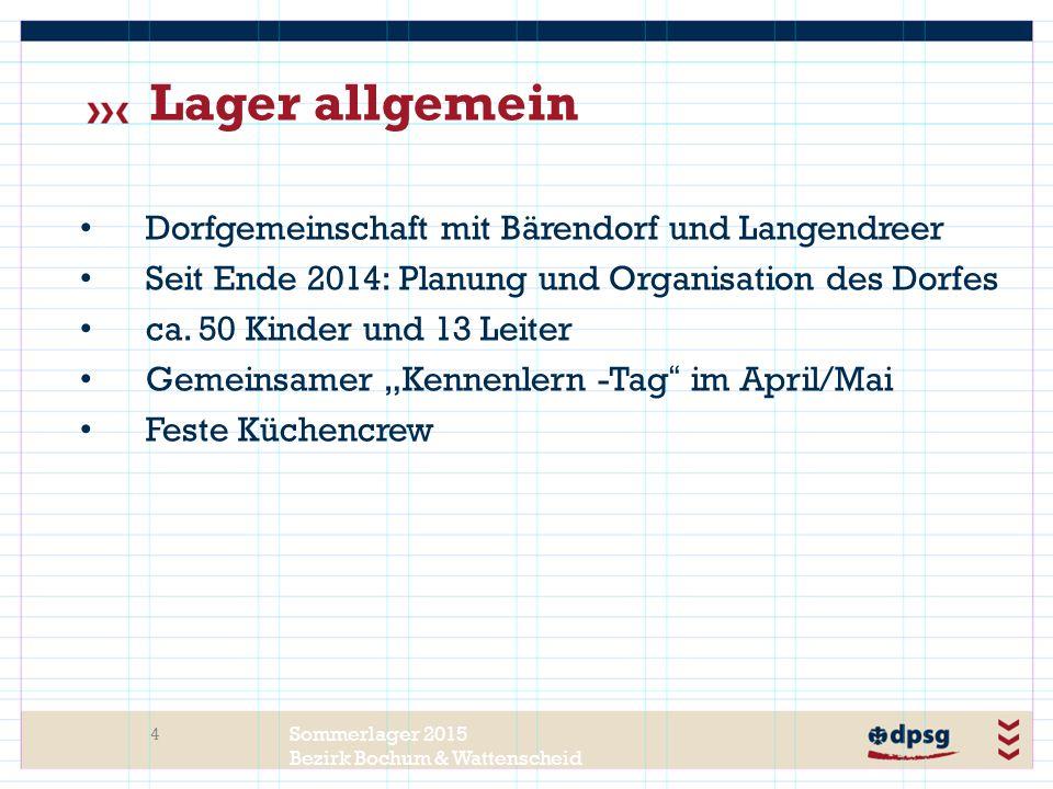 Sommerlager 2015 Bezirk Bochum & Wattenscheid Lager allgemein Dorfgemeinschaft mit Bärendorf und Langendreer Seit Ende 2014: Planung und Organisation des Dorfes ca.