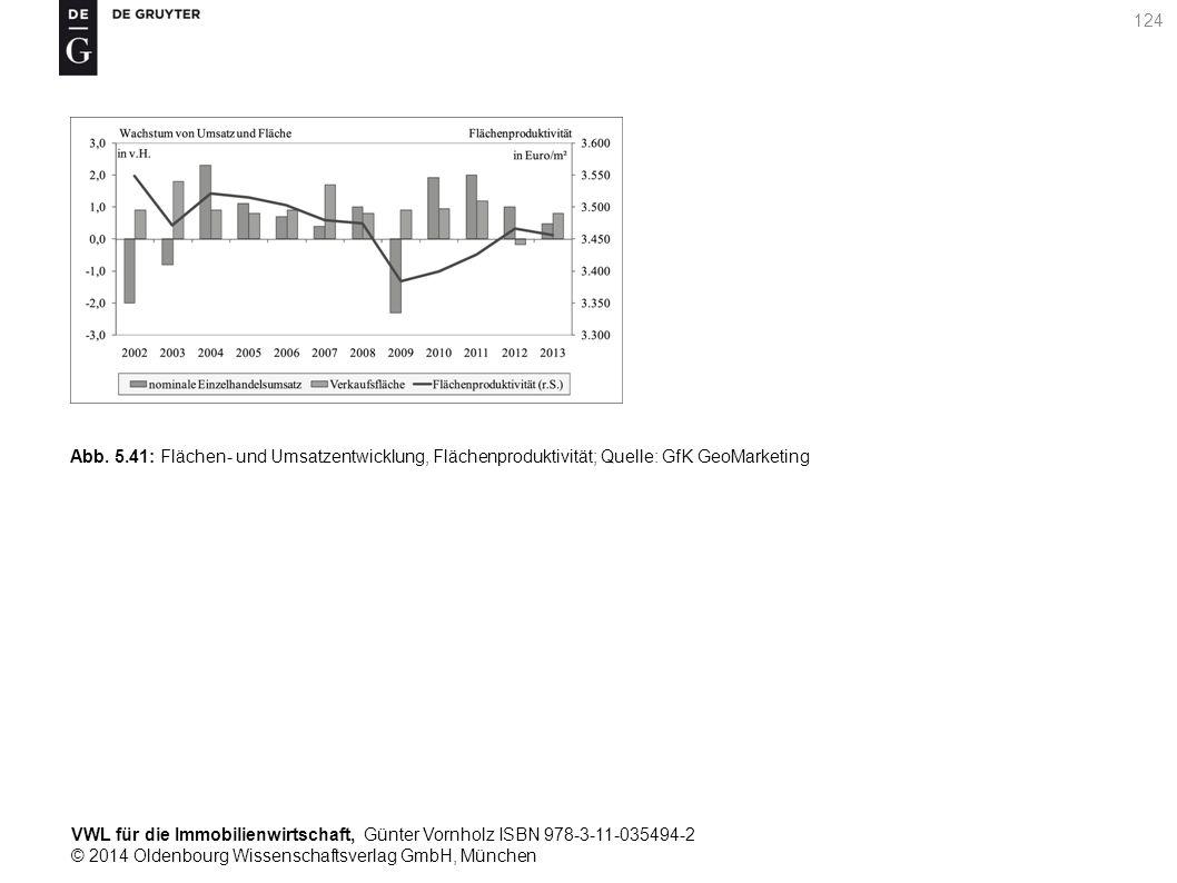 VWL für die Immobilienwirtschaft, Günter Vornholz ISBN 978-3-11-035494-2 © 2014 Oldenbourg Wissenschaftsverlag GmbH, München 124 Abb. 5.41: Flächen- u