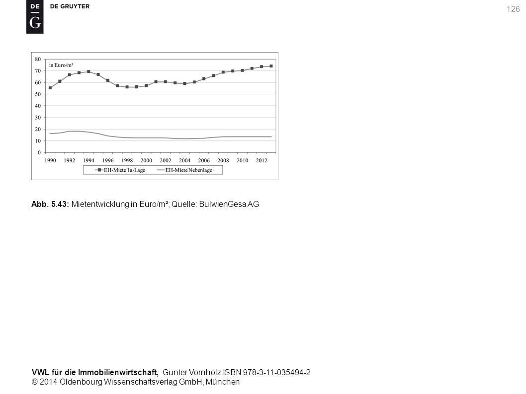 VWL für die Immobilienwirtschaft, Günter Vornholz ISBN 978-3-11-035494-2 © 2014 Oldenbourg Wissenschaftsverlag GmbH, München 126 Abb. 5.43: Mietentwic