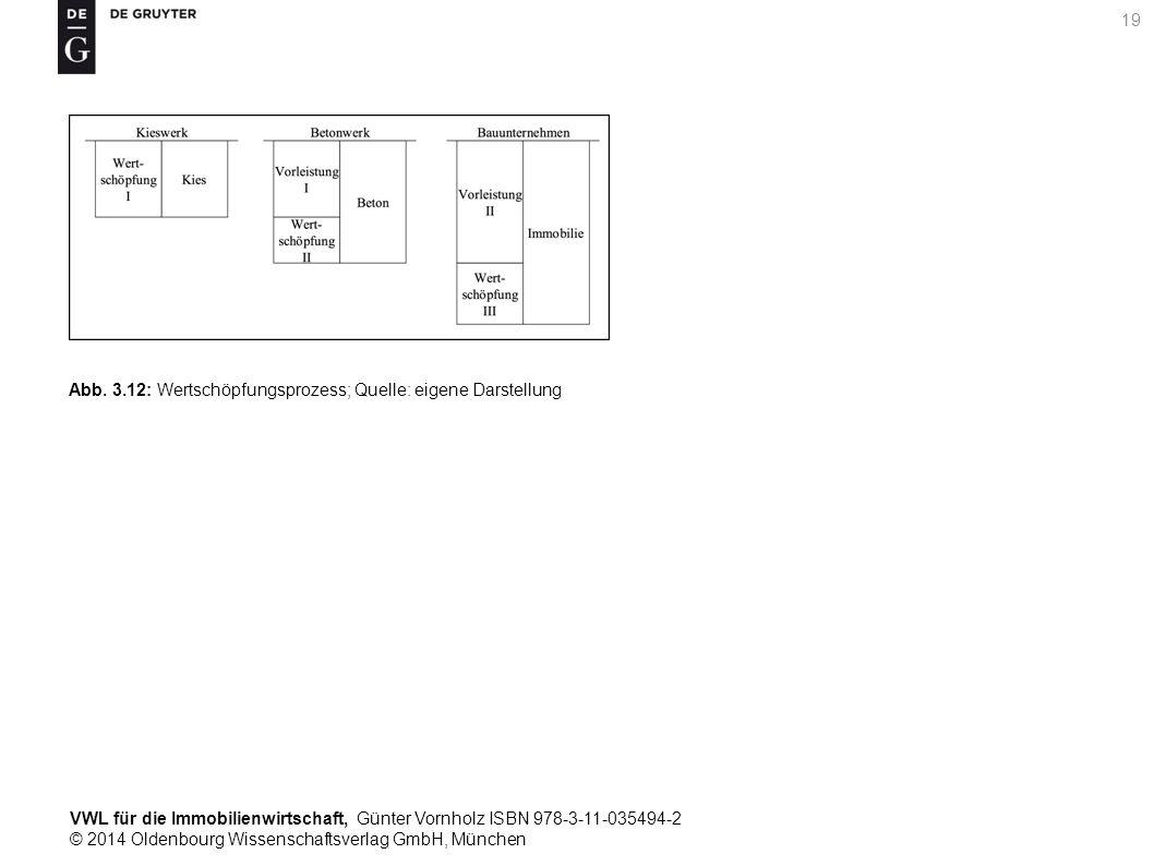 VWL für die Immobilienwirtschaft, Günter Vornholz ISBN 978-3-11-035494-2 © 2014 Oldenbourg Wissenschaftsverlag GmbH, München 19 Abb. 3.12: Wertschöpfu