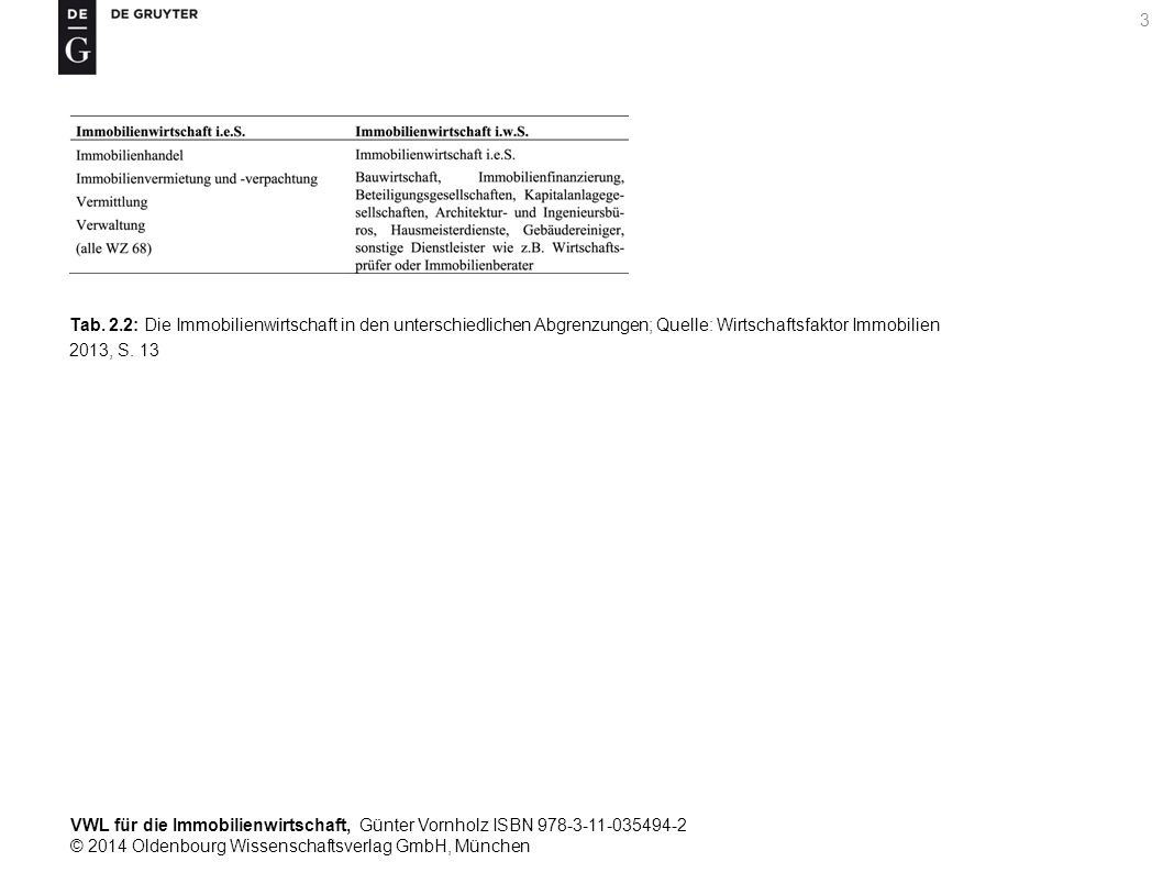 VWL für die Immobilienwirtschaft, Günter Vornholz ISBN 978-3-11-035494-2 © 2014 Oldenbourg Wissenschaftsverlag GmbH, München 3 Tab. 2.2: Die Immobilie