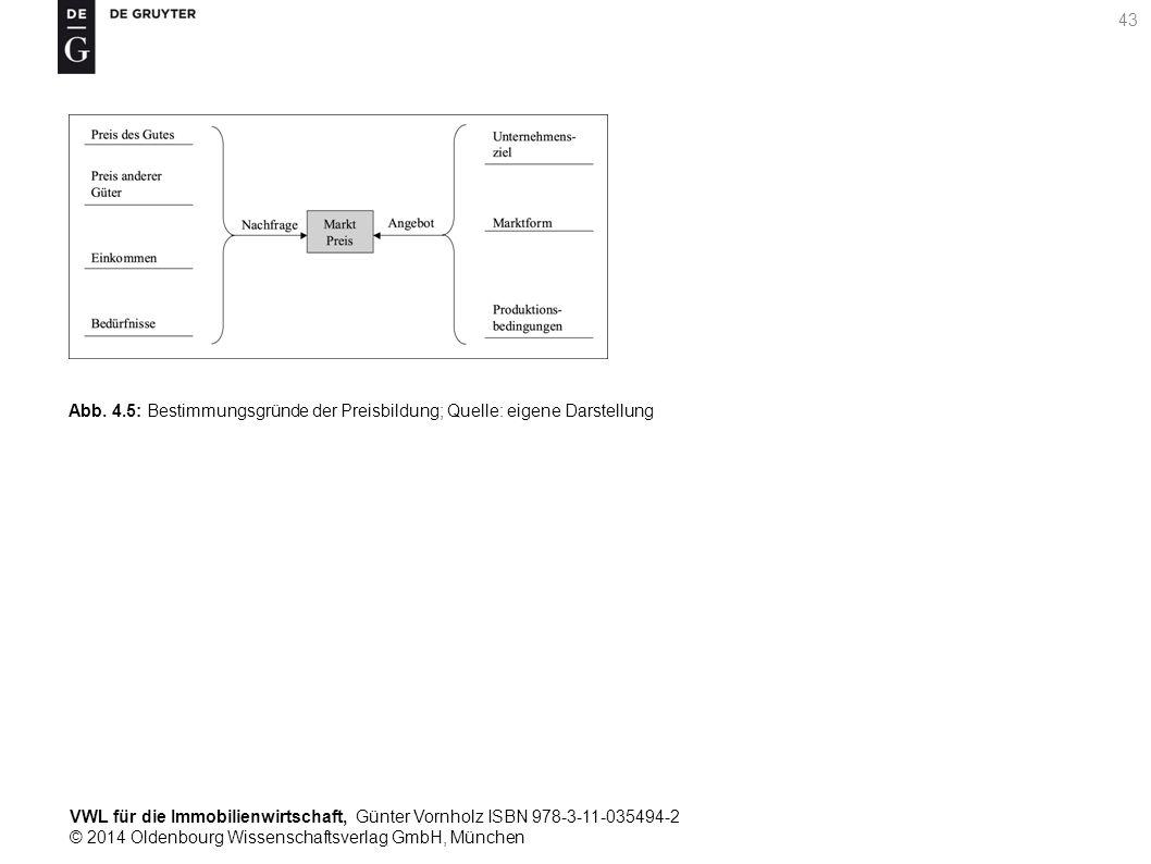VWL für die Immobilienwirtschaft, Günter Vornholz ISBN 978-3-11-035494-2 © 2014 Oldenbourg Wissenschaftsverlag GmbH, München 43 Abb. 4.5: Bestimmungsg