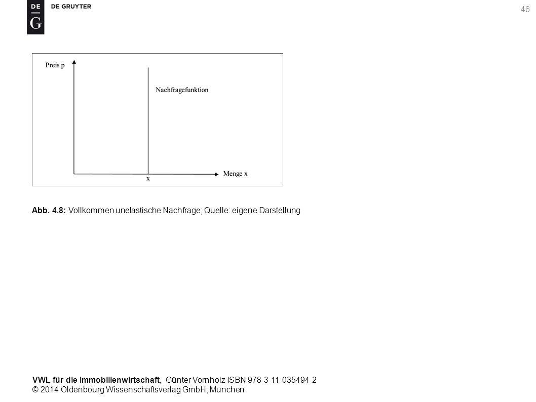 VWL für die Immobilienwirtschaft, Günter Vornholz ISBN 978-3-11-035494-2 © 2014 Oldenbourg Wissenschaftsverlag GmbH, München 46 Abb. 4.8: Vollkommen u