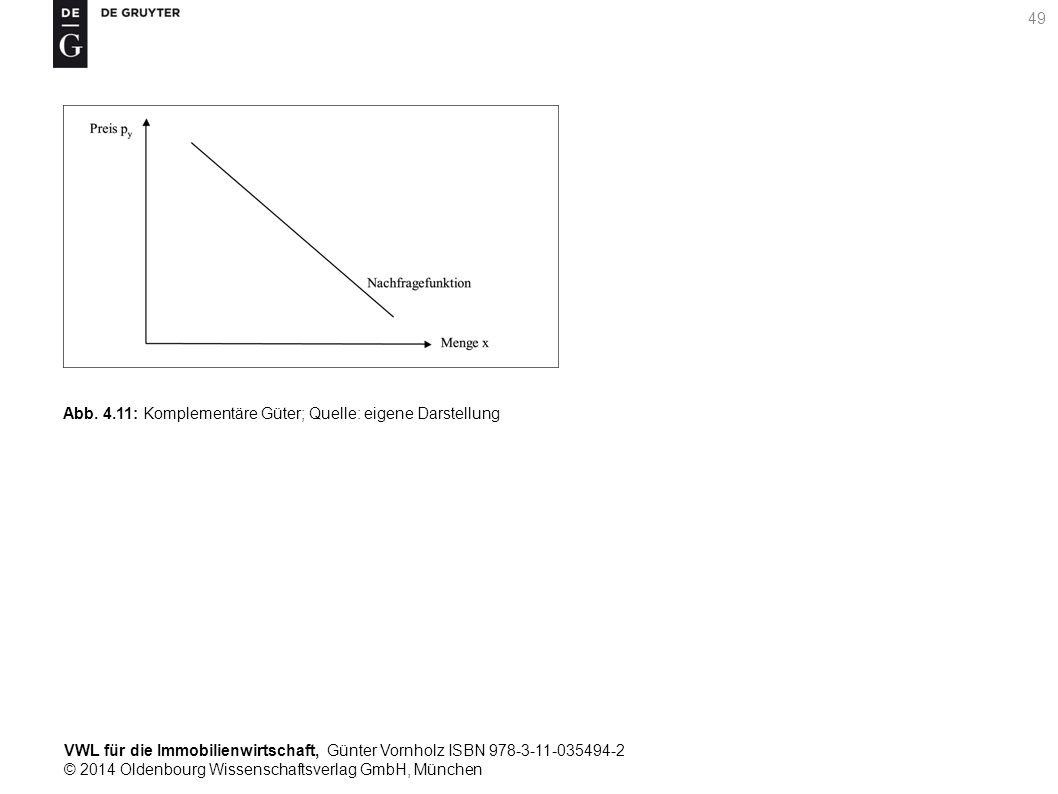 VWL für die Immobilienwirtschaft, Günter Vornholz ISBN 978-3-11-035494-2 © 2014 Oldenbourg Wissenschaftsverlag GmbH, München 49 Abb. 4.11: Komplementä
