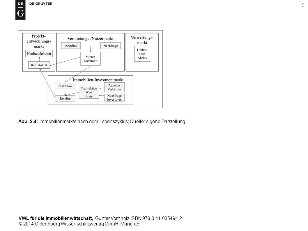 VWL für die Immobilienwirtschaft, Günter Vornholz ISBN 978-3-11-035494-2 © 2014 Oldenbourg Wissenschaftsverlag GmbH, München 6 Tab.