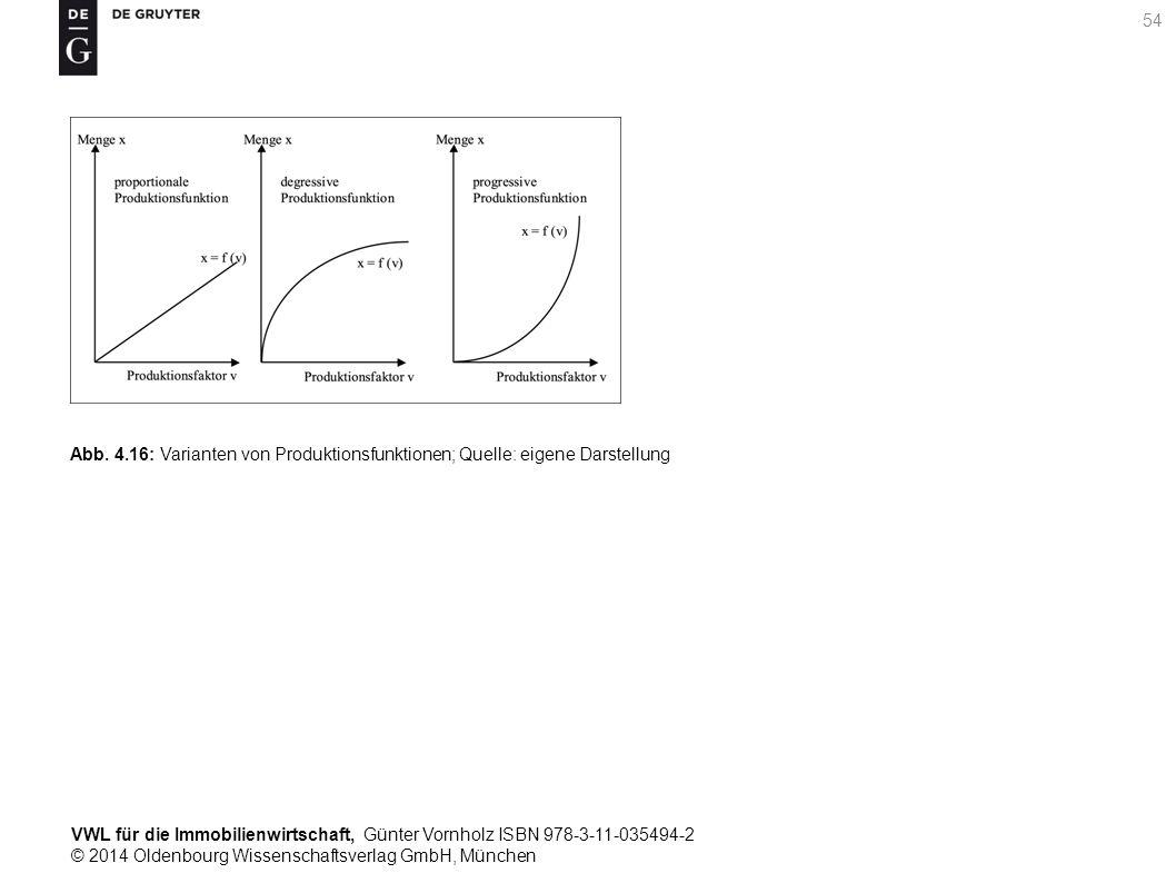 VWL für die Immobilienwirtschaft, Günter Vornholz ISBN 978-3-11-035494-2 © 2014 Oldenbourg Wissenschaftsverlag GmbH, München 54 Abb. 4.16: Varianten v