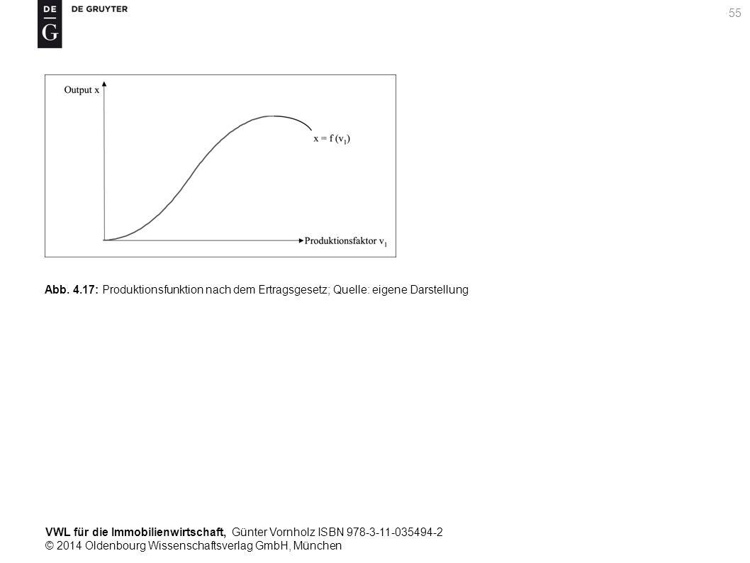 VWL für die Immobilienwirtschaft, Günter Vornholz ISBN 978-3-11-035494-2 © 2014 Oldenbourg Wissenschaftsverlag GmbH, München 55 Abb. 4.17: Produktions