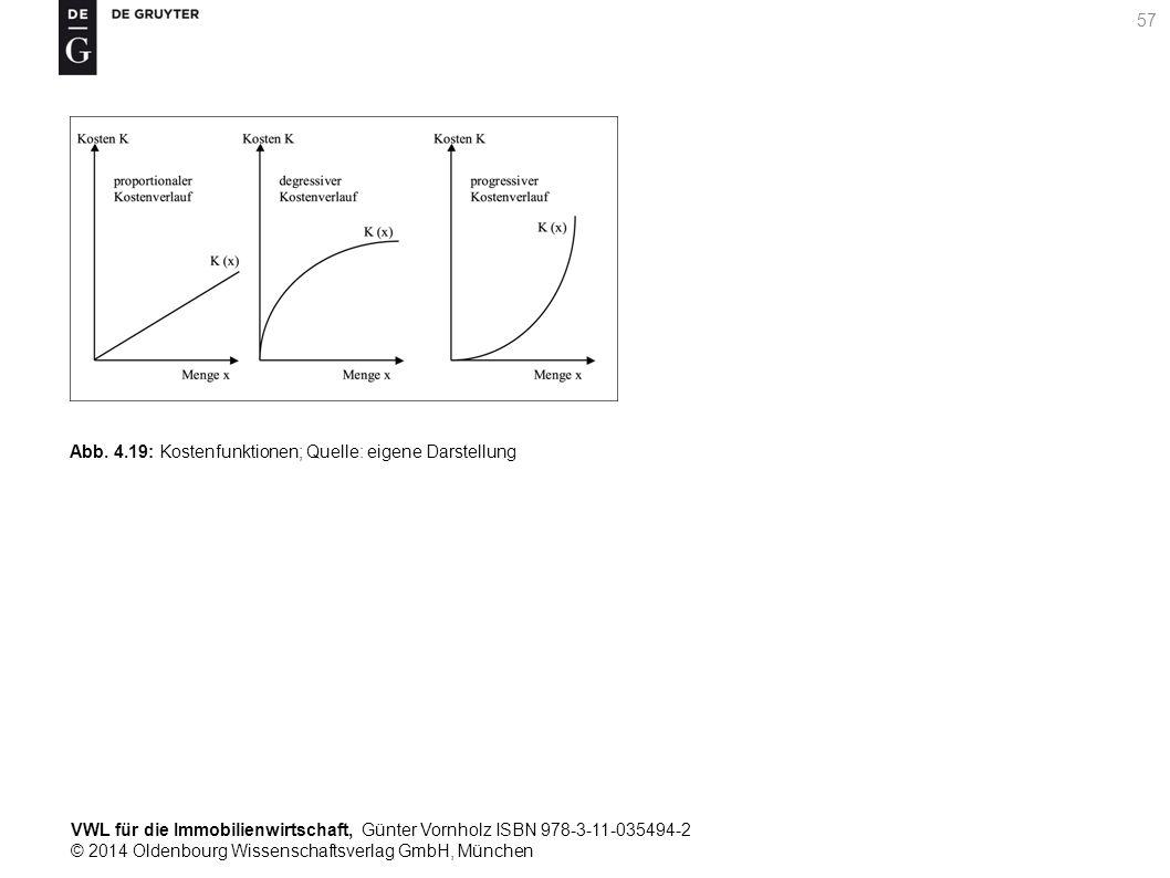 VWL für die Immobilienwirtschaft, Günter Vornholz ISBN 978-3-11-035494-2 © 2014 Oldenbourg Wissenschaftsverlag GmbH, München 57 Abb. 4.19: Kostenfunkt