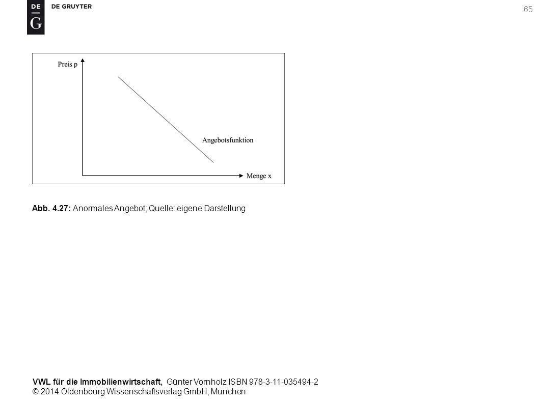 VWL für die Immobilienwirtschaft, Günter Vornholz ISBN 978-3-11-035494-2 © 2014 Oldenbourg Wissenschaftsverlag GmbH, München 65 Abb. 4.27: Anormales A