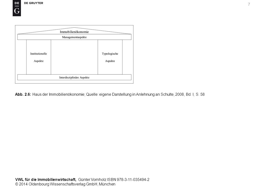 VWL für die Immobilienwirtschaft, Günter Vornholz ISBN 978-3-11-035494-2 © 2014 Oldenbourg Wissenschaftsverlag GmbH, München 7 Abb. 2.6: Haus der Immo