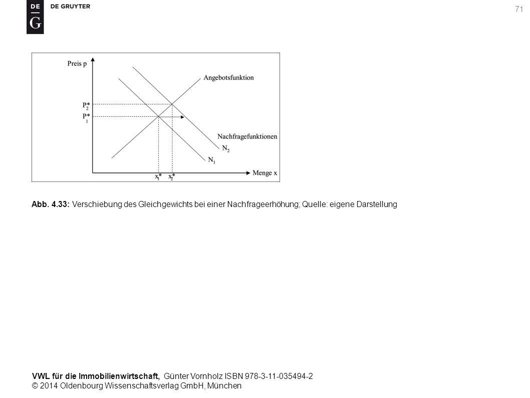 VWL für die Immobilienwirtschaft, Günter Vornholz ISBN 978-3-11-035494-2 © 2014 Oldenbourg Wissenschaftsverlag GmbH, München 71 Abb. 4.33: Verschiebun