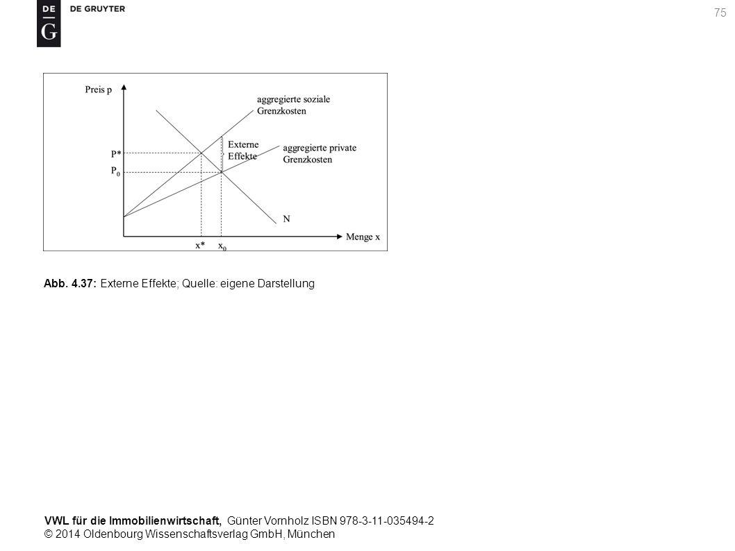 VWL für die Immobilienwirtschaft, Günter Vornholz ISBN 978-3-11-035494-2 © 2014 Oldenbourg Wissenschaftsverlag GmbH, München 75 Abb. 4.37: Externe Eff