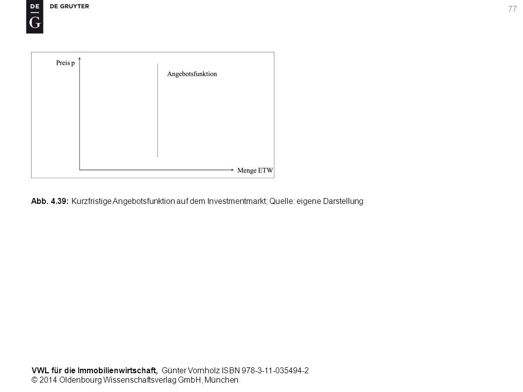 VWL für die Immobilienwirtschaft, Günter Vornholz ISBN 978-3-11-035494-2 © 2014 Oldenbourg Wissenschaftsverlag GmbH, München 77 Abb. 4.39: Kurzfristig