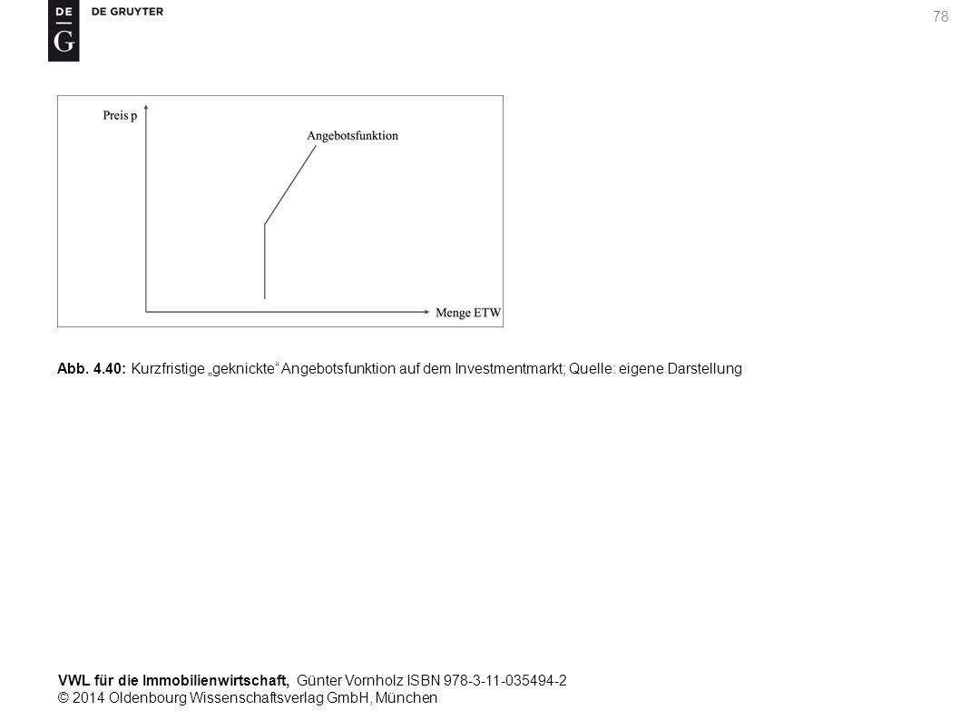 VWL für die Immobilienwirtschaft, Günter Vornholz ISBN 978-3-11-035494-2 © 2014 Oldenbourg Wissenschaftsverlag GmbH, München 78 Abb. 4.40: Kurzfristig