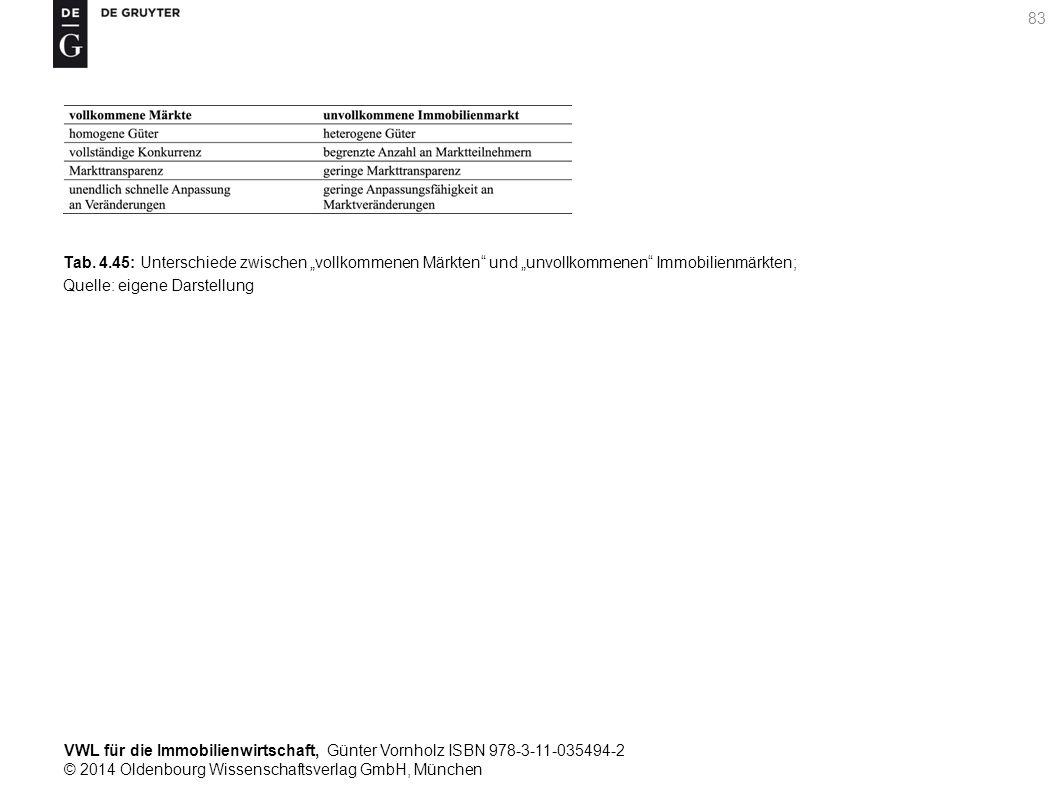 VWL für die Immobilienwirtschaft, Günter Vornholz ISBN 978-3-11-035494-2 © 2014 Oldenbourg Wissenschaftsverlag GmbH, München 83 Tab. 4.45: Unterschied