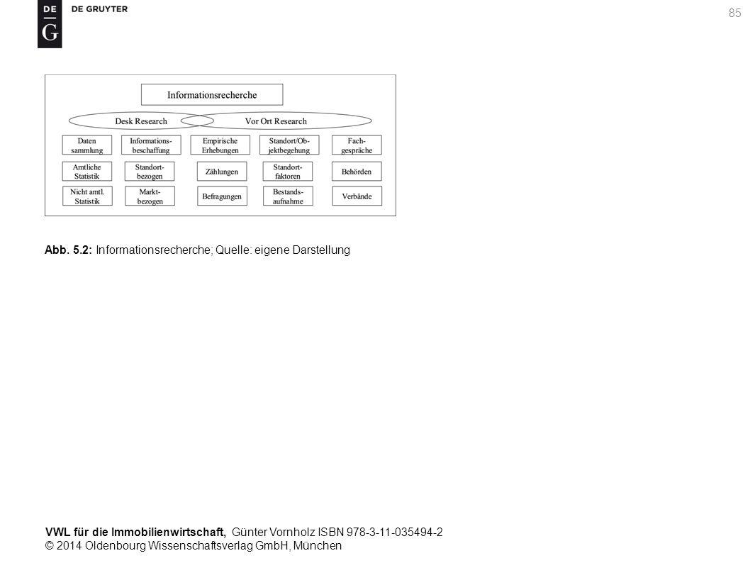 VWL für die Immobilienwirtschaft, Günter Vornholz ISBN 978-3-11-035494-2 © 2014 Oldenbourg Wissenschaftsverlag GmbH, München 85 Abb. 5.2: Informations
