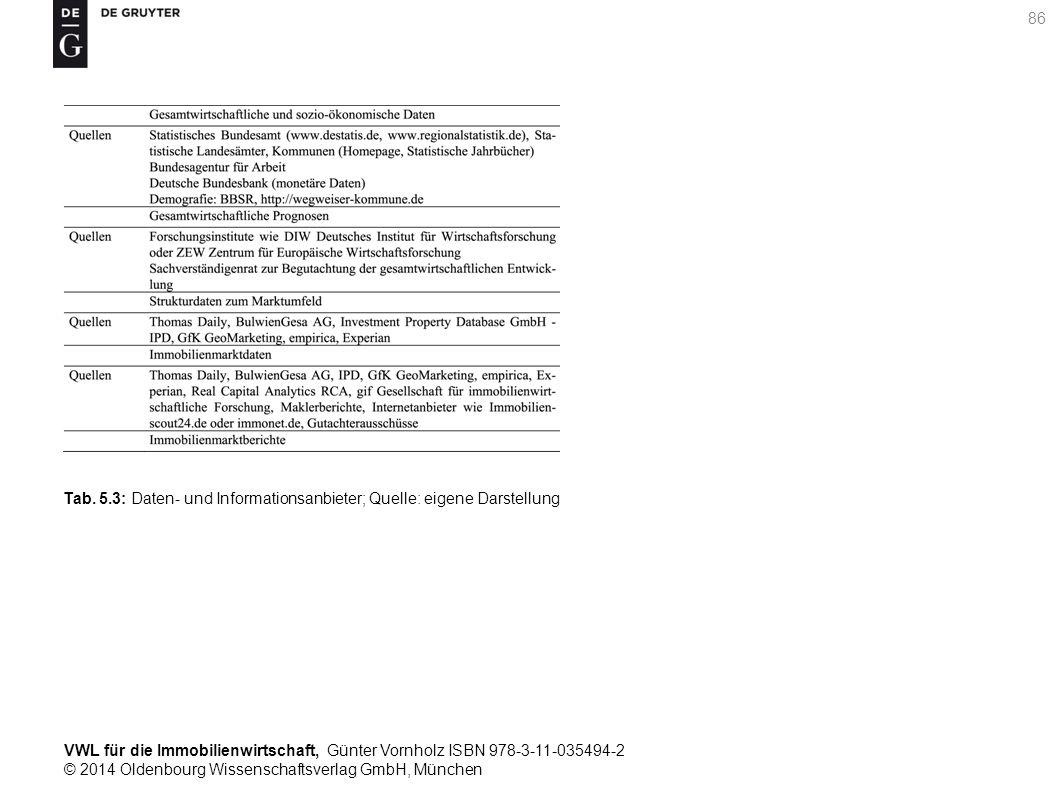 VWL für die Immobilienwirtschaft, Günter Vornholz ISBN 978-3-11-035494-2 © 2014 Oldenbourg Wissenschaftsverlag GmbH, München 86 Tab. 5.3: Daten- und I