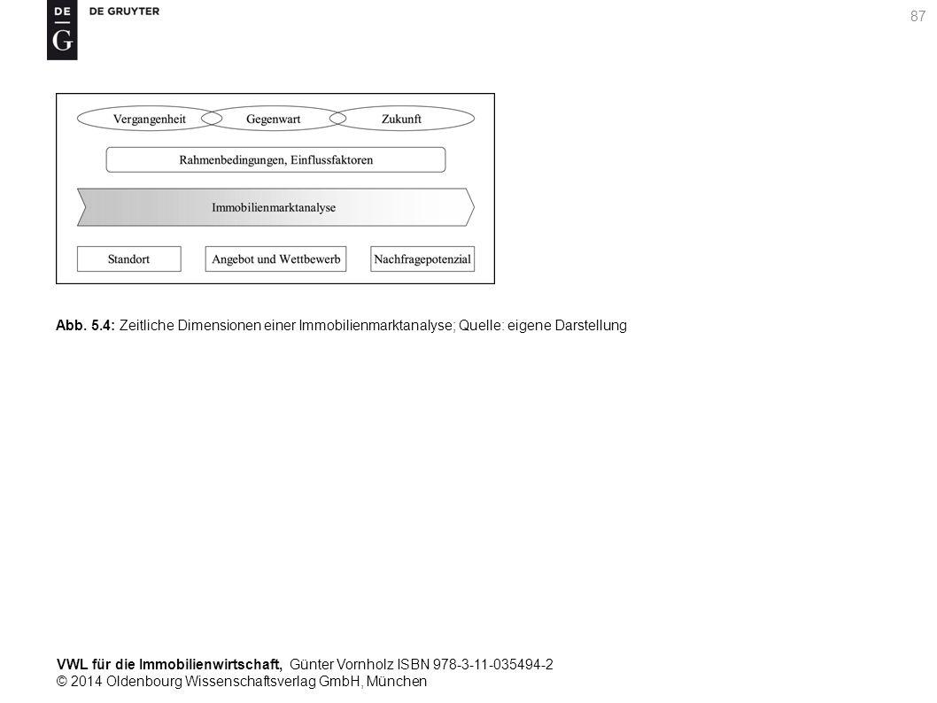 VWL für die Immobilienwirtschaft, Günter Vornholz ISBN 978-3-11-035494-2 © 2014 Oldenbourg Wissenschaftsverlag GmbH, München 87 Abb. 5.4: Zeitliche Di