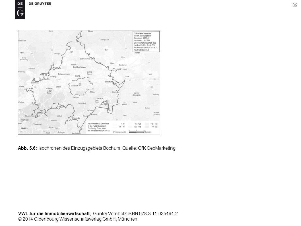 VWL für die Immobilienwirtschaft, Günter Vornholz ISBN 978-3-11-035494-2 © 2014 Oldenbourg Wissenschaftsverlag GmbH, München 89 Abb. 5.6: Isochronen d