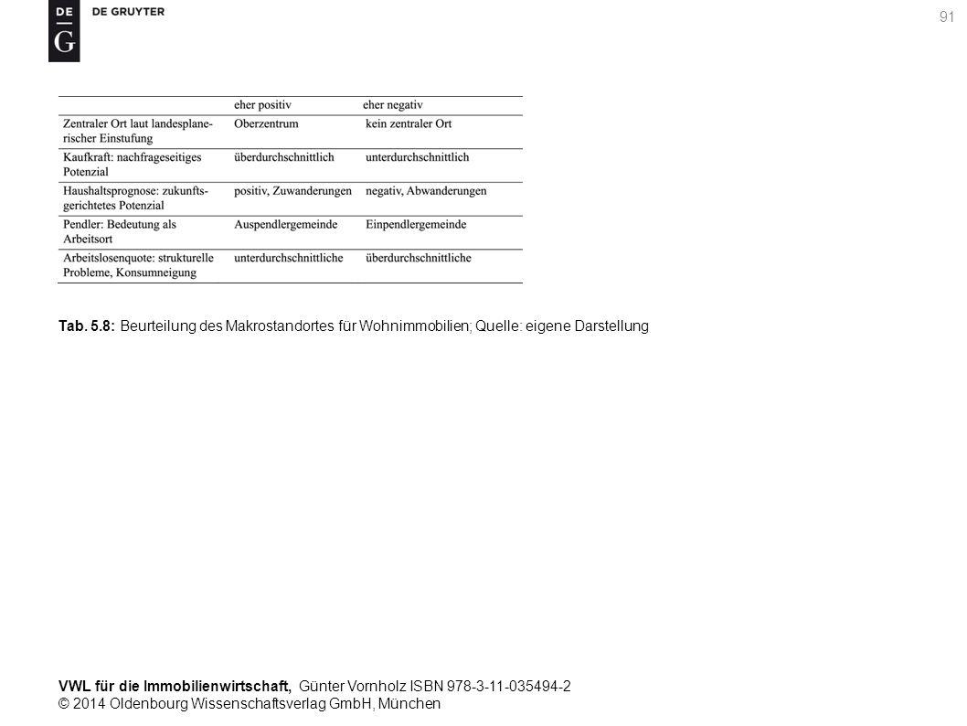 VWL für die Immobilienwirtschaft, Günter Vornholz ISBN 978-3-11-035494-2 © 2014 Oldenbourg Wissenschaftsverlag GmbH, München 91 Tab. 5.8: Beurteilung