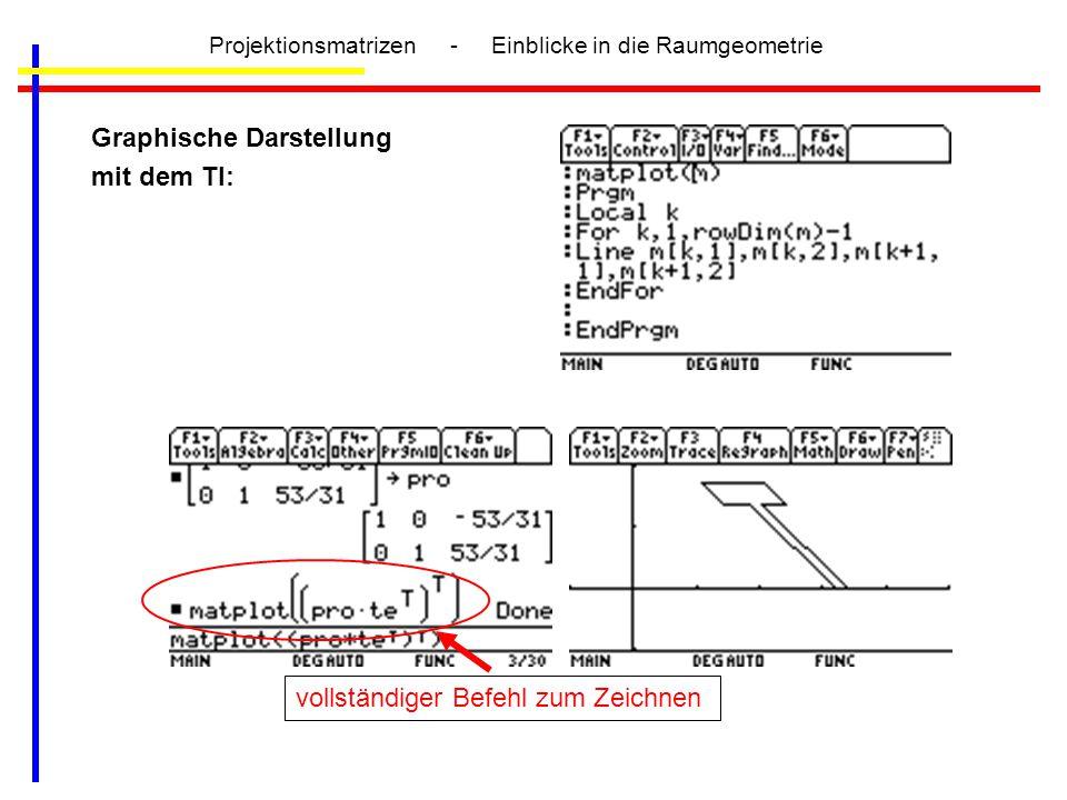 Projektionsmatrizen - Einblicke in die Raumgeometrie Graphische Darstellung mit dem TI: vollständiger Befehl zum Zeichnen