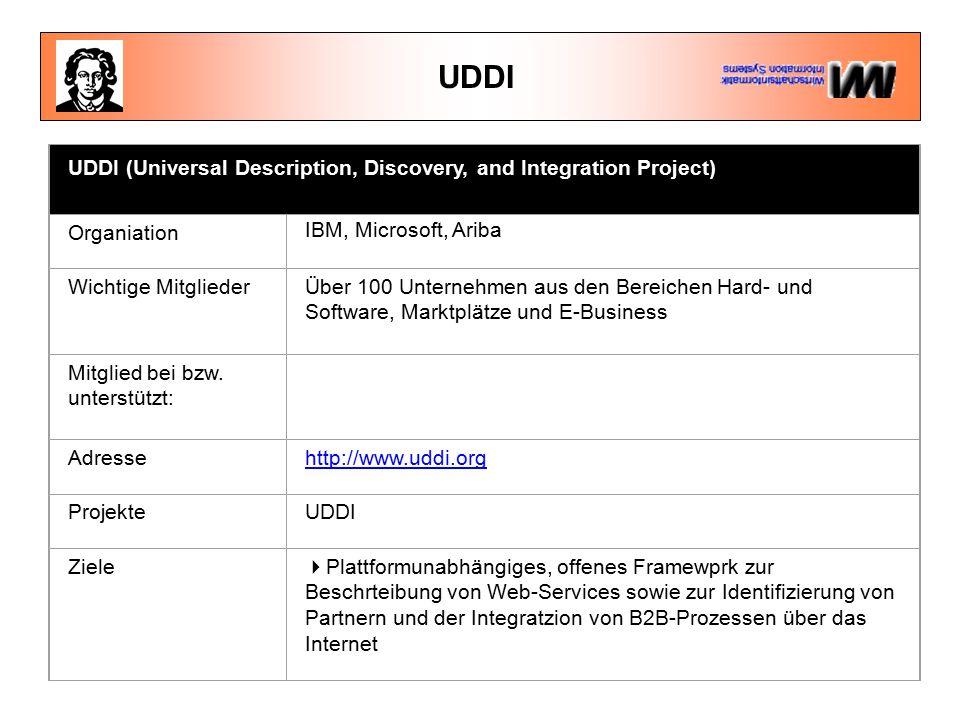 UDDI UDDI (Universal Description, Discovery, and Integration Project) Organiation IBM, Microsoft, Ariba Wichtige MitgliederÜber 100 Unternehmen aus de