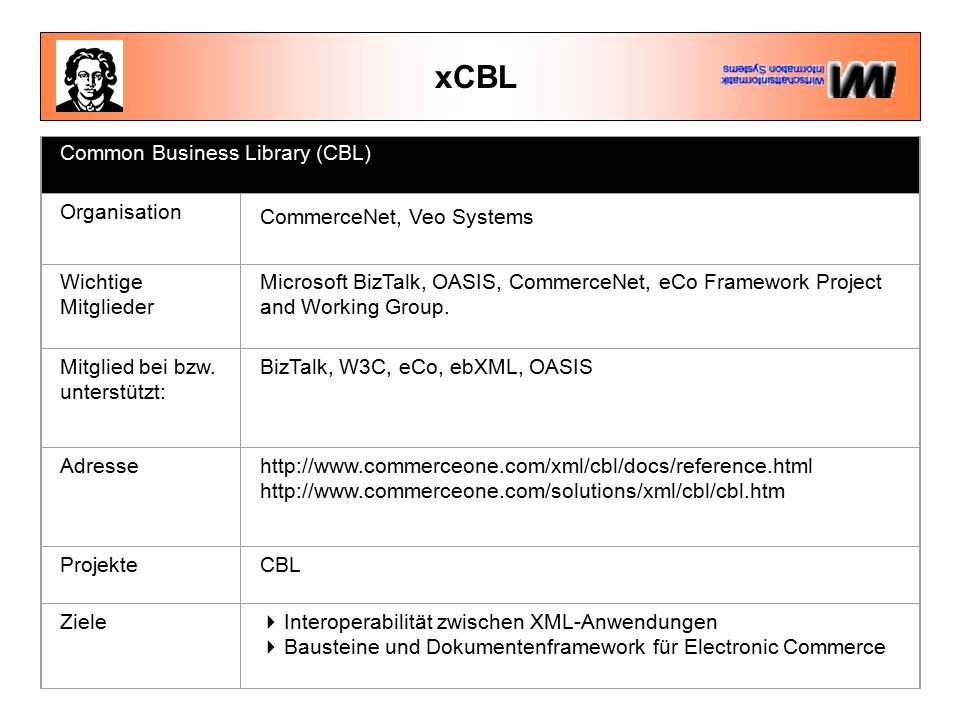 xCBL Common Business Library (CBL) Organisation CommerceNet, Veo Systems Wichtige Mitglieder Microsoft BizTalk, OASIS, CommerceNet, eCo Framework Proj