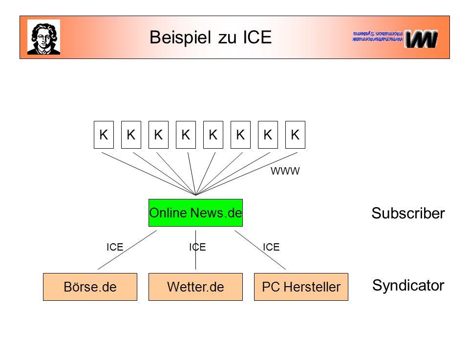 Beispiel zu ICE Online News.de Syndicator Subscriber Börse.deWetter.dePC Hersteller ICE KKKKKKKK WWW
