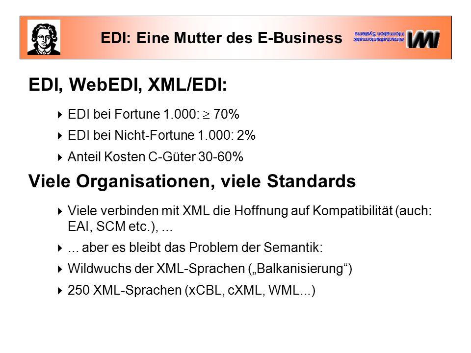 EDI: Eine Mutter des E-Business EDI, WebEDI, XML/EDI:  EDI bei Fortune 1.000:  70%  EDI bei Nicht-Fortune 1.000: 2%  Anteil Kosten C-Güter 30-60% Viele Organisationen, viele Standards  Viele verbinden mit XML die Hoffnung auf Kompatibilität (auch: EAI, SCM etc.),...
