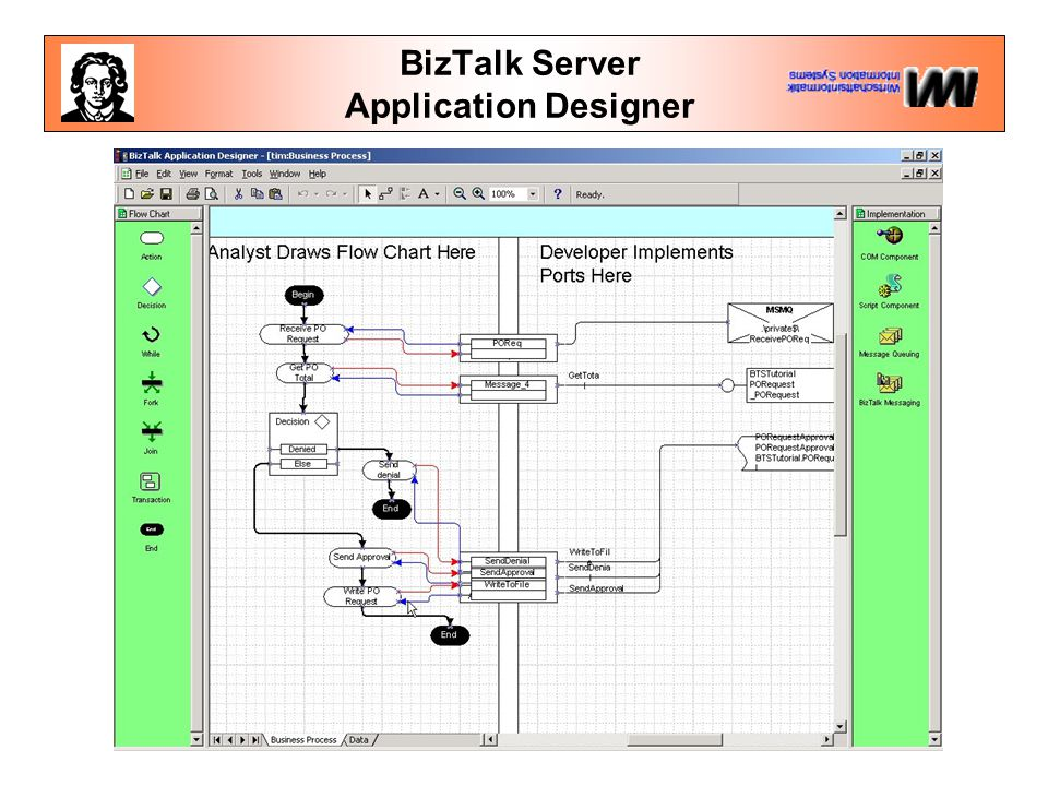 BizTalk Server Application Designer