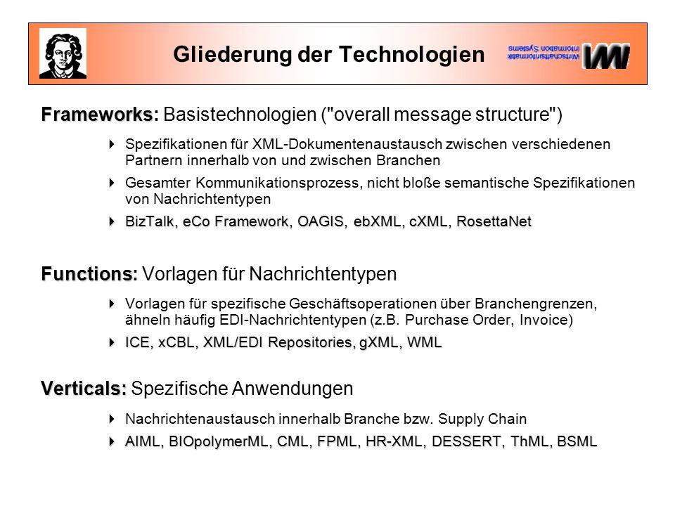 Gliederung der Technologien Frameworks Frameworks: Basistechnologien ( overall message structure )  Spezifikationen für XML-Dokumentenaustausch zwischen verschiedenen Partnern innerhalb von und zwischen Branchen  Gesamter Kommunikationsprozess, nicht bloße semantische Spezifikationen von Nachrichtentypen  BizTalk, eCo Framework, OAGIS, ebXML, cXML, RosettaNet Functions Functions: Vorlagen für Nachrichtentypen  Vorlagen für spezifische Geschäftsoperationen über Branchengrenzen, ähneln häufig EDI-Nachrichtentypen (z.B.