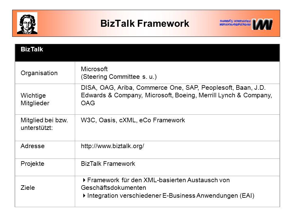 BizTalk Framework BizTalk Organisation Microsoft (Steering Committee s.
