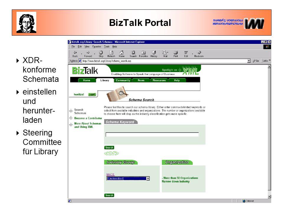BizTalk Portal  XDR- konforme Schemata  einstellen und herunter- laden  Steering Committee für Library