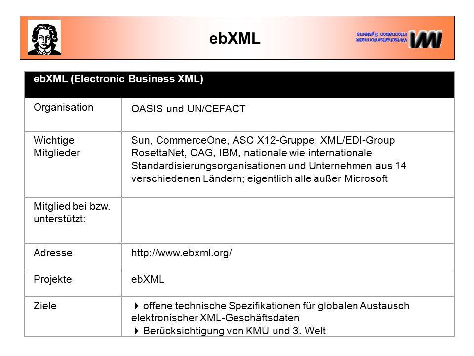 ebXML ebXML (Electronic Business XML) Organisation OASIS und UN/CEFACT Wichtige Mitglieder Sun, CommerceOne, ASC X12-Gruppe, XML/EDI-Group RosettaNet, OAG, IBM, nationale wie internationale Standardisierungsorganisationen und Unternehmen aus 14 verschiedenen Ländern; eigentlich alle außer Microsoft Mitglied bei bzw.