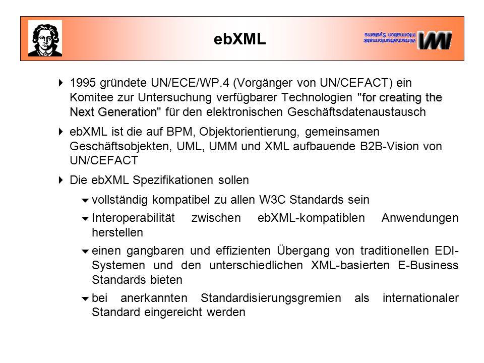 ebXML for creating the Next Generation  1995 gründete UN/ECE/WP.4 (Vorgänger von UN/CEFACT) ein Komitee zur Untersuchung verfügbarer Technologien for creating the Next Generation für den elektronischen Geschäftsdatenaustausch  ebXML ist die auf BPM, Objektorientierung, gemeinsamen Geschäftsobjekten, UML, UMM und XML aufbauende B2B-Vision von UN/CEFACT  Die ebXML Spezifikationen sollen  vollständig kompatibel zu allen W3C Standards sein  Interoperabilität zwischen ebXML-kompatiblen Anwendungen herstellen  einen gangbaren und effizienten Übergang von traditionellen EDI- Systemen und den unterschiedlichen XML-basierten E-Business Standards bieten  bei anerkannten Standardisierungsgremien als internationaler Standard eingereicht werden