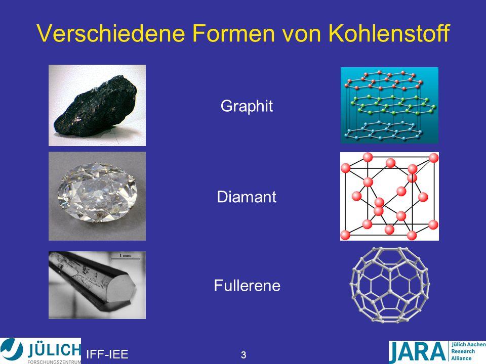 IFF-IEE 3 Verschiedene Formen von Kohlenstoff Graphit Diamant Fullerene