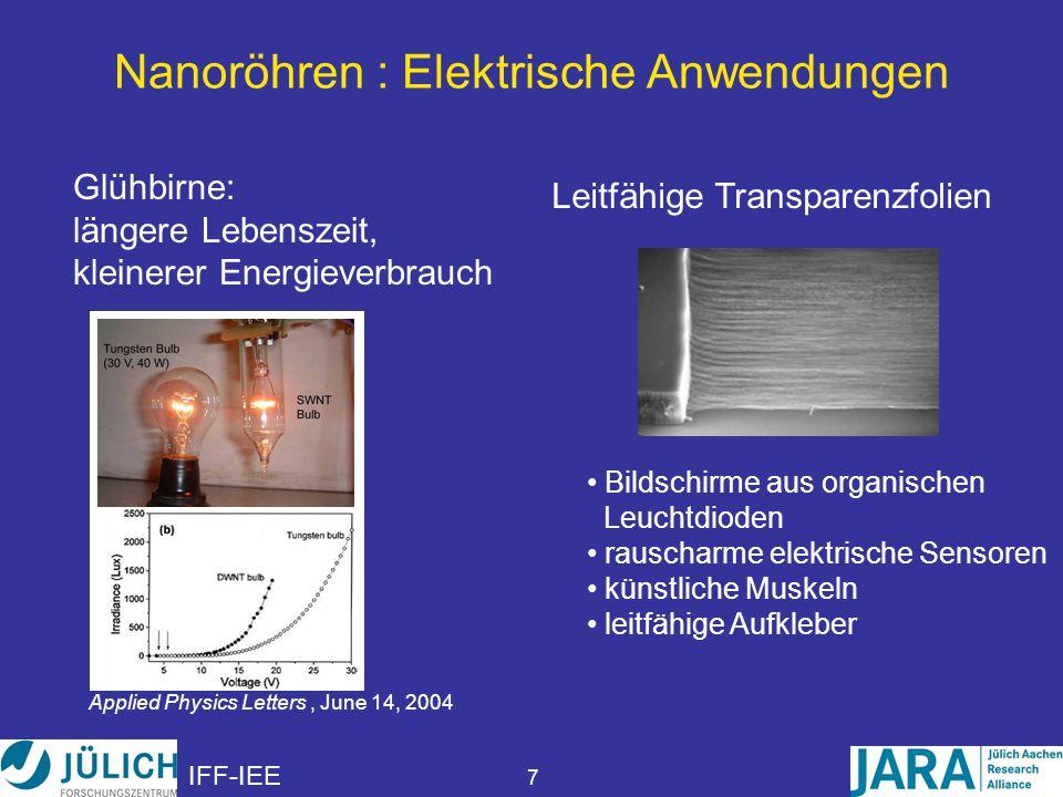 IFF-IEE 7 Nanoröhren : Elektrische Anwendungen Glühbirne: längere Lebenszeit, kleinerer Energieverbrauch Leitfähige Transparenzfolien Bildschirme aus