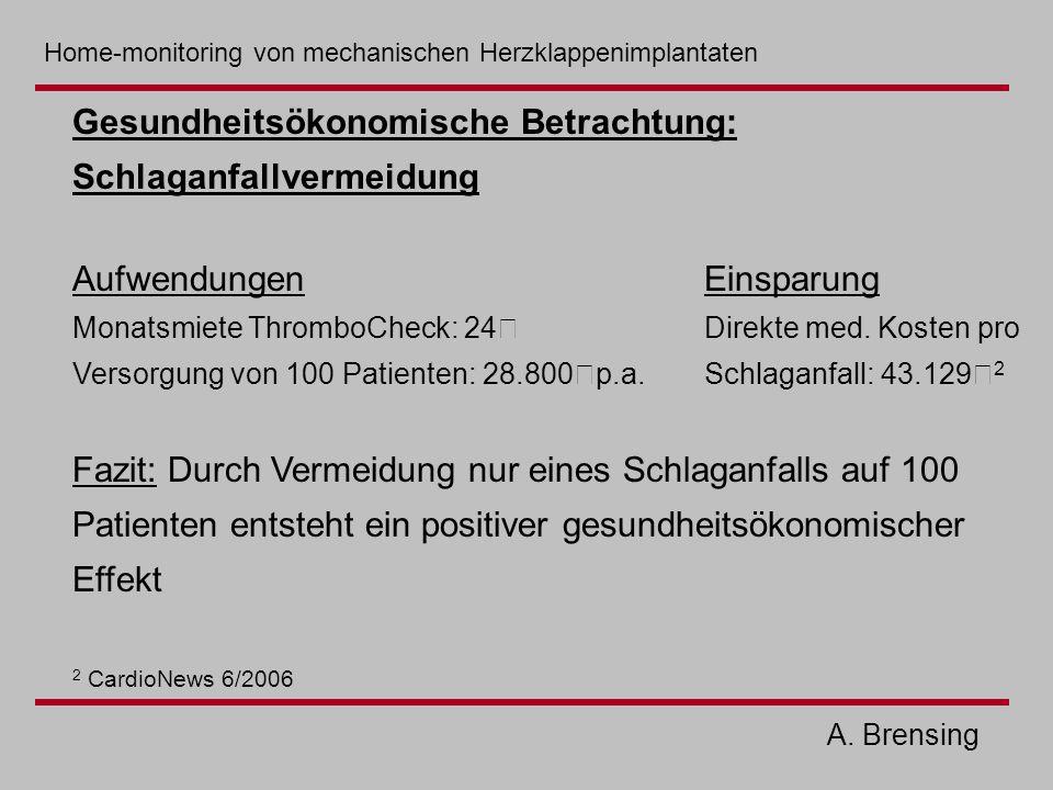 A. Brensing Gesundheitsökonomische Betrachtung: Schlaganfallvermeidung AufwendungenEinsparung Monatsmiete ThromboCheck: 24€Direkte med. Kosten pro Ver
