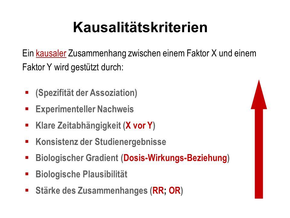  (Spezifität der Assoziation)  Experimenteller Nachweis  Klare Zeitabhängigkeit (X vor Y)  Konsistenz der Studienergebnisse  Biologischer Gradien
