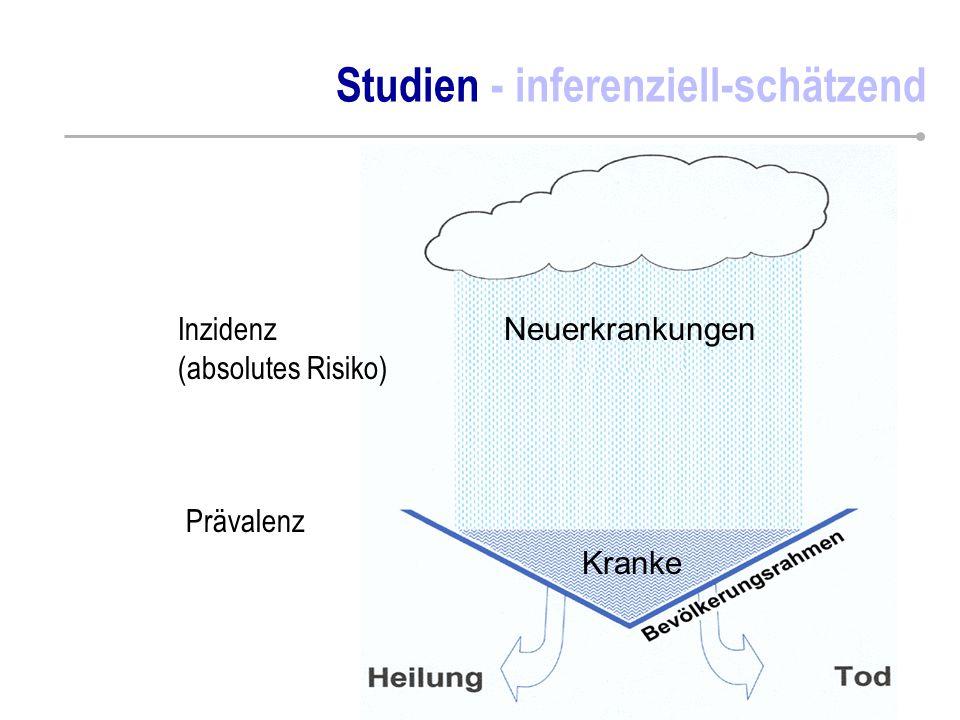 Studien - inferenziell-schätzend Prävalenz Inzidenz (absolutes Risiko) Neuerkrankungen Kranke