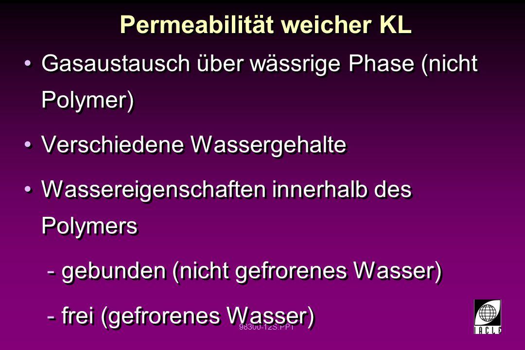 98300-12S.PPT Permeabilität weicher KL Gasaustausch über wässrige Phase (nicht Polymer) Verschiedene Wassergehalte Wassereigenschaften innerhalb des P
